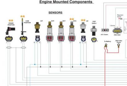 2003 Ford 6 0 Icp Sensor Wiring Diagram - Wiring Diagram Perform  region-perfect - region-perfect.bovaribernesiclub.itregion-perfect.bovaribernesiclub.it
